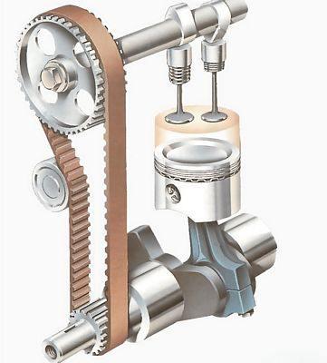Động cơ SOHC