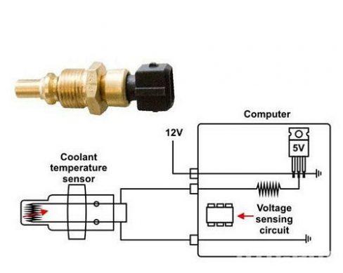 cảm biến nhiệt độ nước làm mát