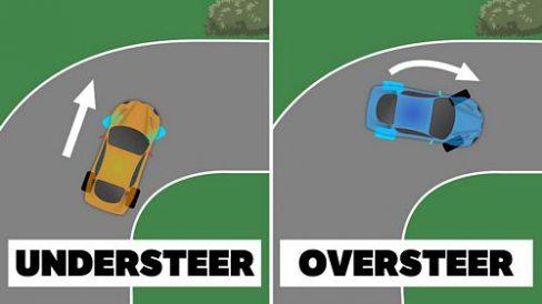hiện tượng thiếu lái và thừa lái